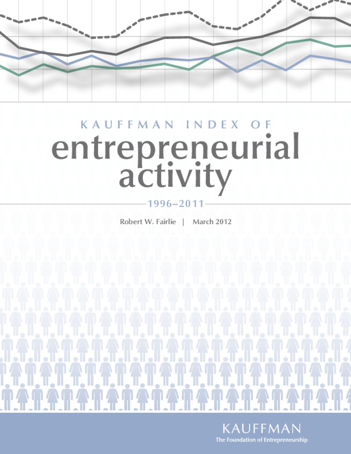 Kauffman Index of Entrepreneurial Activity 1996-2011