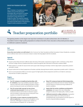 Education Program Snapshot: Teacher Preparation Portfolio